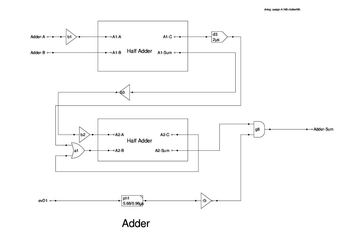 Edsac Logic Rebuild Sub Project Adder Diagram Half Main