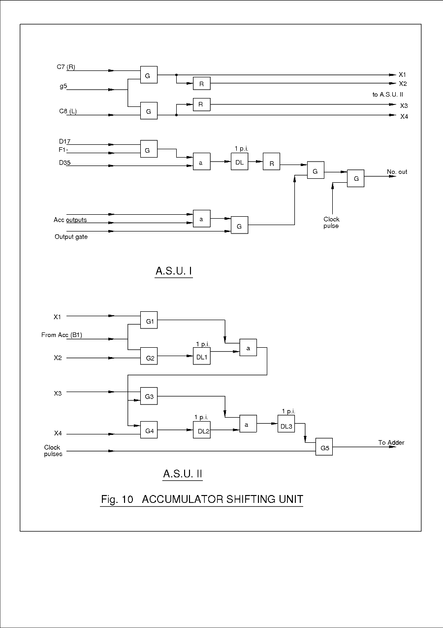 Cambridge Laboratory Edsac Report Accumulator Tank Schematic Asu I Which Is Used For The Extraction Of Numbers From Serves Also To Provide Gating Emfs X1 X2 X3 And X4 According Whether